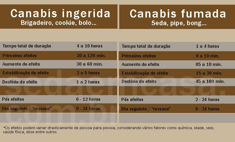 efeitos-cannabislayout